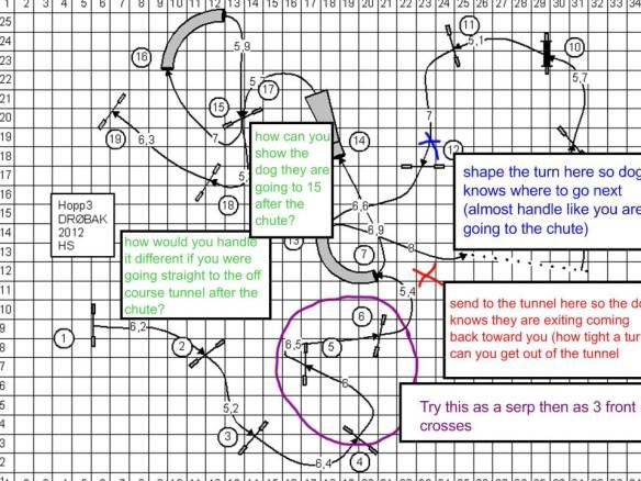 hopp 3 course analysis